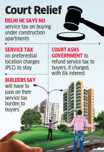 Buyers of under-construction flats may get tax relief
