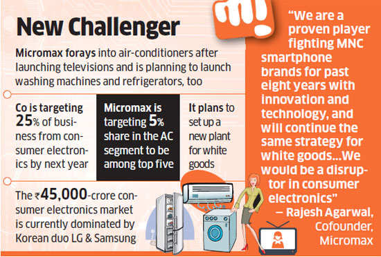 Micromax plans to become full-fledged consumer electronics company in next two years