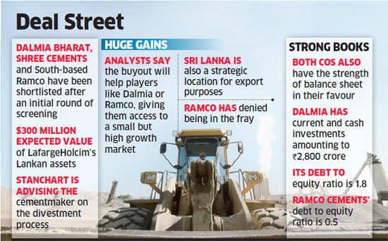 Dalmia Bharat, Shree Cements in race for LafargeHolcim's Sri Lankan operations