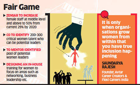 Zensar Technologies looking to double proportion of women in middle management to 50% in four years