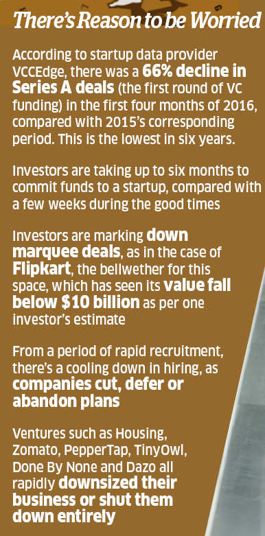 Why employees at startups are having to cope with