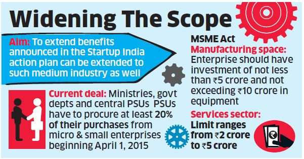 Policy changes to bring more startups in medium industry