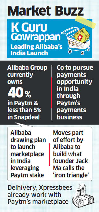 Alibaba in investment talks with Delhivery and Xpressbees Logistics
