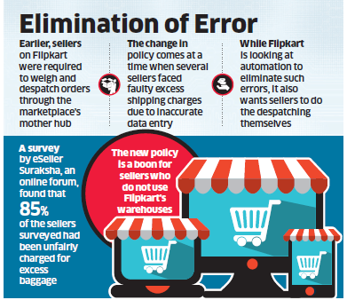aedbb83cfda Ecommerce major Flipkart revises policy to allow sellers to weigh ...