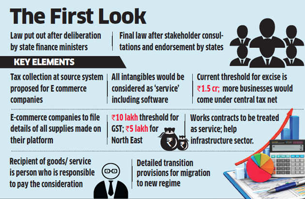 Model GST law put out for stakeholders' view