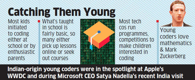 Rise of young supercoders: How Indian kids are making a mark in the coding world
