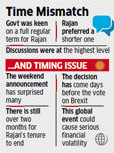 Did RBI Governor Raghuram Rajan want shorter second stay?