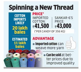 Cotton turns too costly here, Tamil Nadu banks on imports