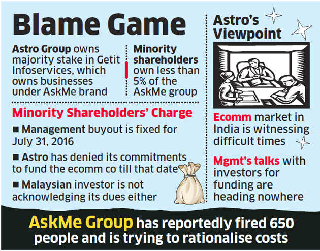 AskMe minority stakeholders at war with its Malaysian owner Astro Holdings