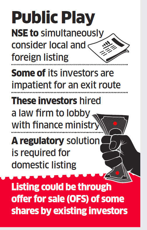 Nse Board Finally Approves Listing Of Its Shares The Economic Times