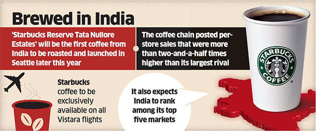 Starbucks to take Tata's coffee & water global