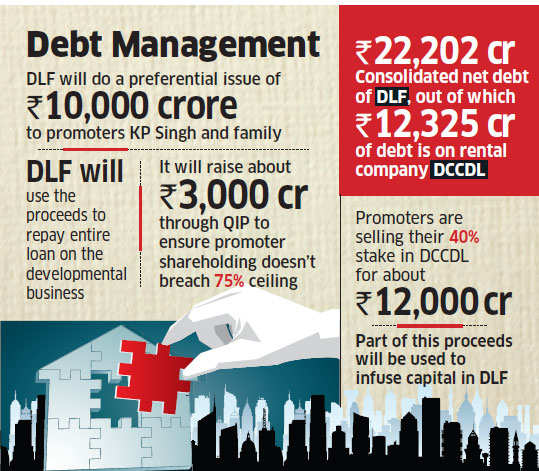 Billionaire KP Singh to make DLF debt-free, will infuse Rs 10,000 crore
