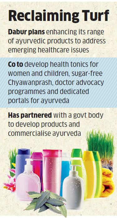 Dabur will gain from popularity of ayurveda: Chairman Anand C Burman