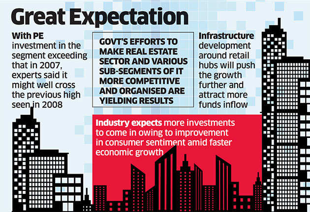 Retail real estate back in favour with PE investors