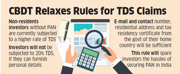 CBDT relaxes rules for TDS claims by non-resident companies