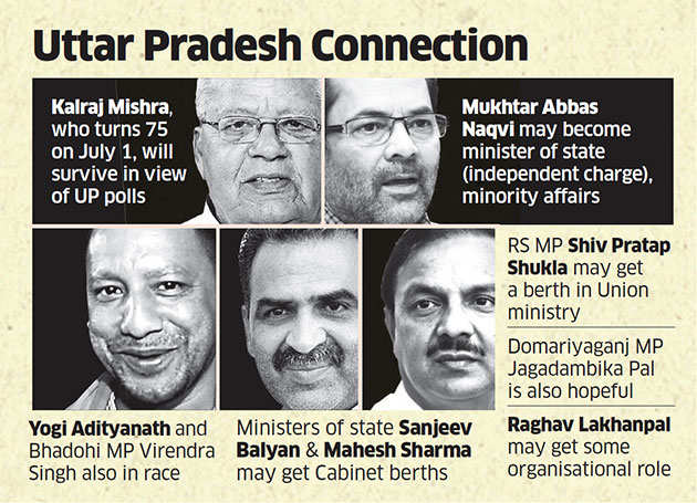Narendra Modi, Amit Shah keep UPcoming polls in mind for Cabinet reshuffle