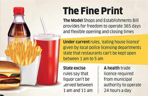 24×7 eateries can become a reality if contradictory local restrictions in states are changed, say restaurateurs