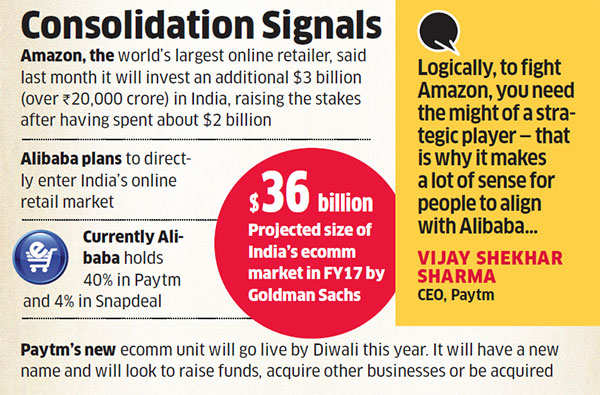 In a year, Amazon and Alibaba will dominate Indian ecommerce: Vijay Shekhar Sharma