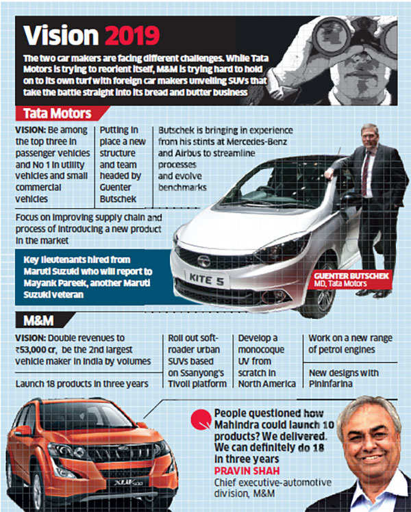Tata Motors, Mahindra & Mahindra look to get back on road to glory
