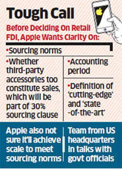 Apple wants more clarity on sourcing rules before opening retail stores in India