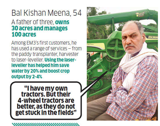 How startup EM3 Agri Services is tackling farmer's distress, the Uber way