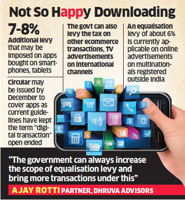 Equalisation levy to make apps purchased on Apple, Google platforms dearer by 8%