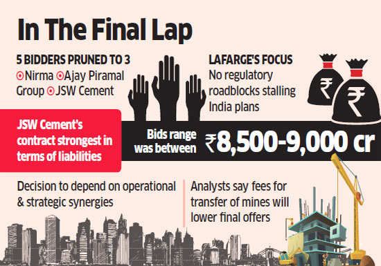 Fight to the finish line for Lafarge, as chosen bidders likely to revise offers further