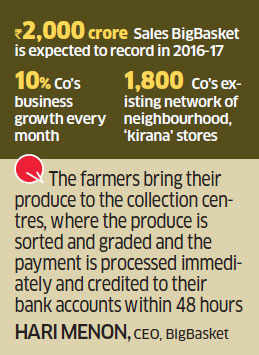 BigBasket mulling to invest up to Rs 90 crore for recruiting more farmers to its network