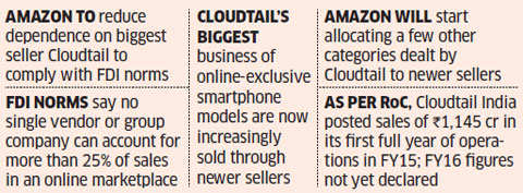 Amazon turning to fresh crop of merchants for selling popular products on its online platform
