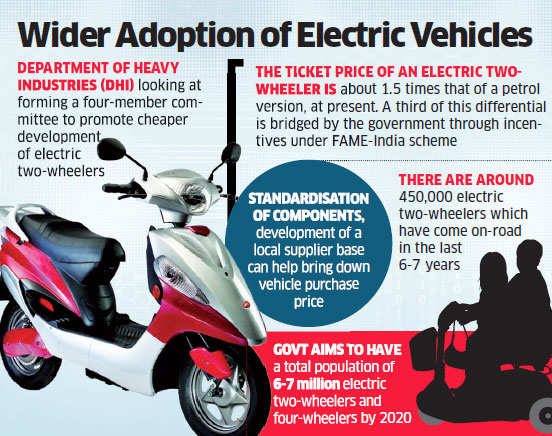Centre to work towards reducing price of electric two wheelers