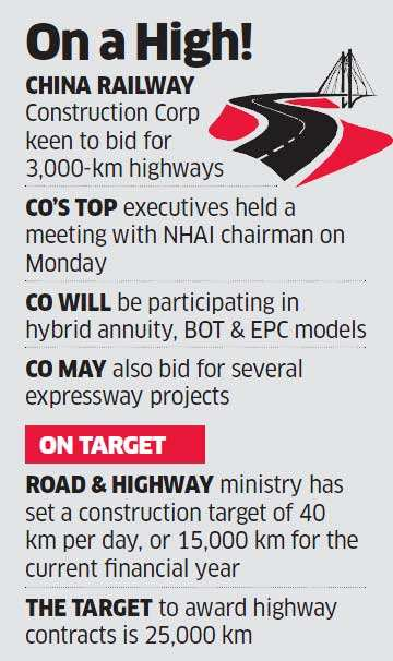 Chinese corporation to bid for Rs 40,000 crore highway contract in India