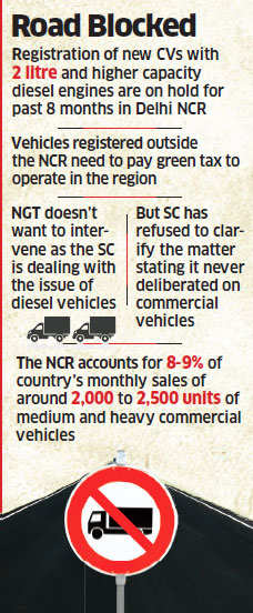 Truck sales in NCR choked after drive against air pollution, Supreme Court imposed ban