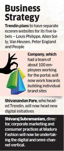 Aditya Birla's Trendin will be a separate portal