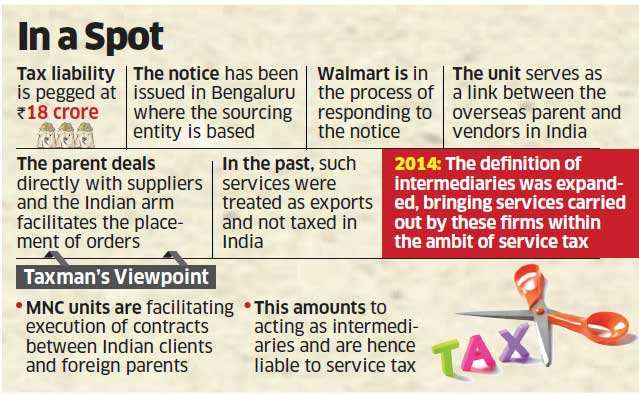 Walmart's Indian arm receives show-cause notice from tax department