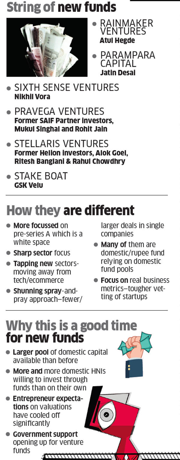 How new breed of early-stage venture funds mark the return