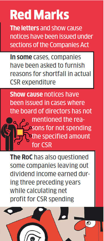 100 companies get government notice on CSR spend