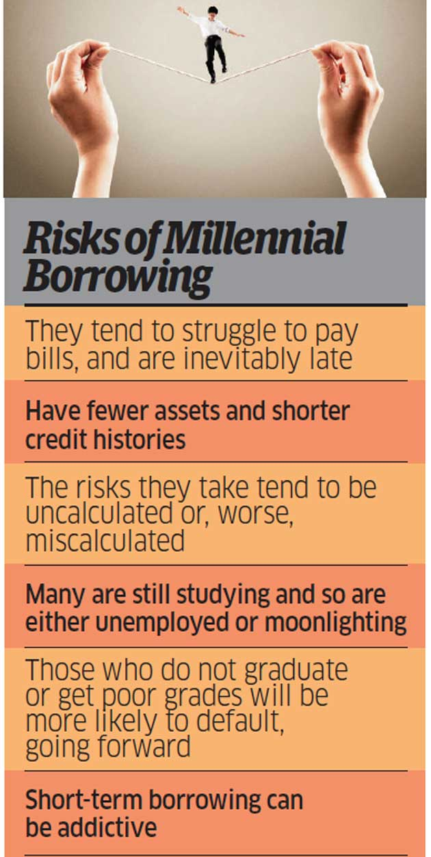 Millennials are relying on apps and websites for loans but it's also risky