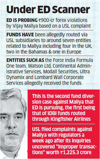 After IDBI case, Enforcement Directorate probing Rs 900-crore 'forex violations' by Vijay Mallya