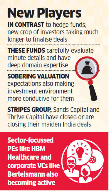 Strapped Indian startups now get support of global VCs with long-term view & domain expertise