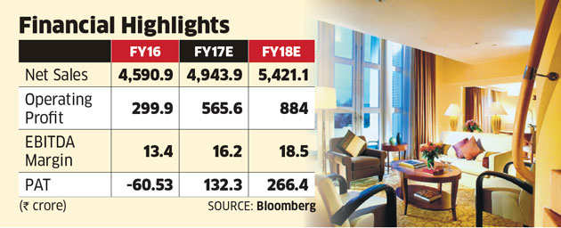 Mid-cap mantra: Indian hotels on the mend to make the most of a rebound