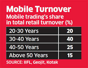 Log, stock & mobile, future of trading's via smartphones
