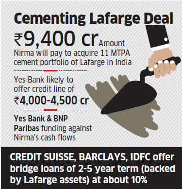 Yes Bank negotiating Rs 4,000-crore credit line for Nirma