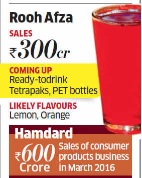 Rooh Afza may Come in New avatar in Hamdard makeover
