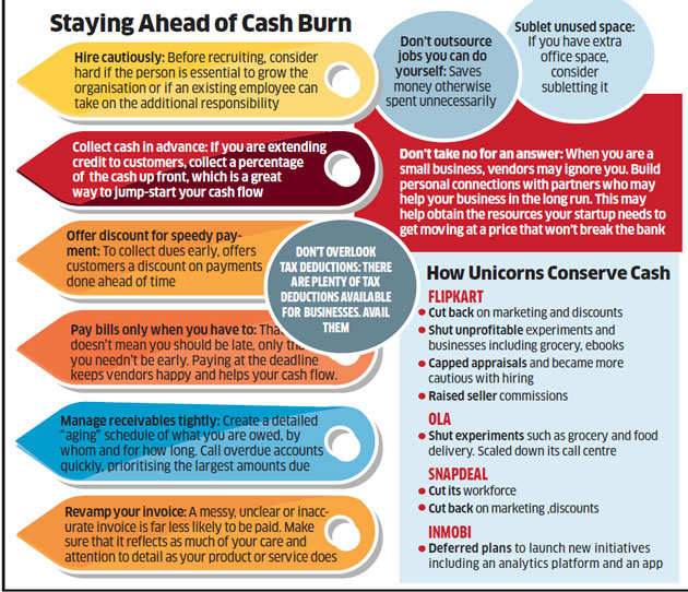 How to conserve cash running a lean startup