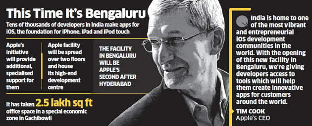 Apple leases more than 40,000 sq ft office space in Bengaluru