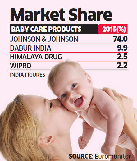 Hindustan Unilever to launch baby care products under Dove brand