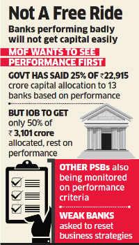 4bankifsccode.com:Bank:INDIAN OVERSEAS BANK;Branch:Preet Vihar 001305;