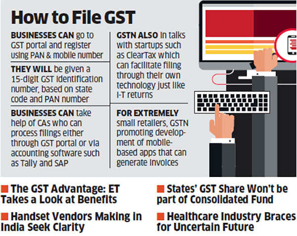 GST's IT backbone gets ready for timely launch - The