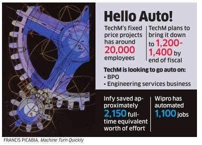 TechM wants to automate IT