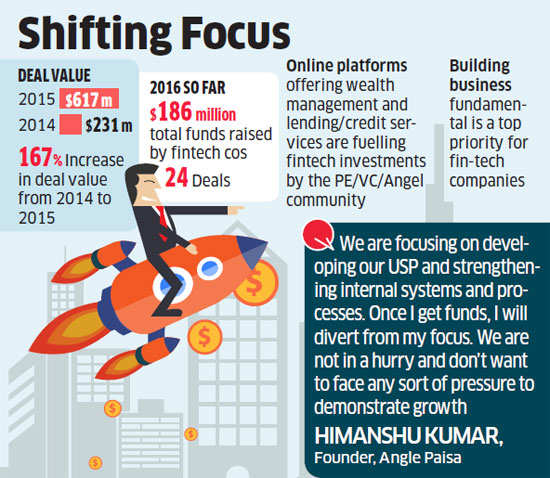 Investments in fintech firms at an all time high; Rs 1,245 crore pumped in so far in 2016